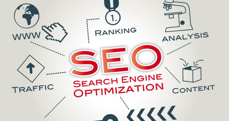 graphic about search engine optimization